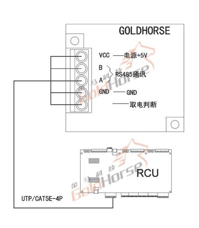 输入/输出接口 cmos和ttl输入/输出电平兼容 通讯方式 rs485 通讯